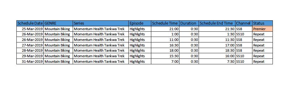 Tankwa Trek 2019 TV broadcast